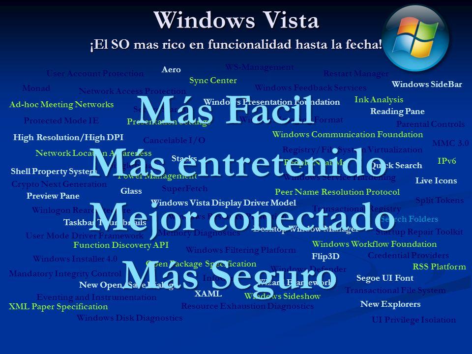 Windows Vista ¡El SO mas rico en funcionalidad hasta la fecha! Stacks Network Access Protection Network Location Awareness High Resolution/High DPI Wi