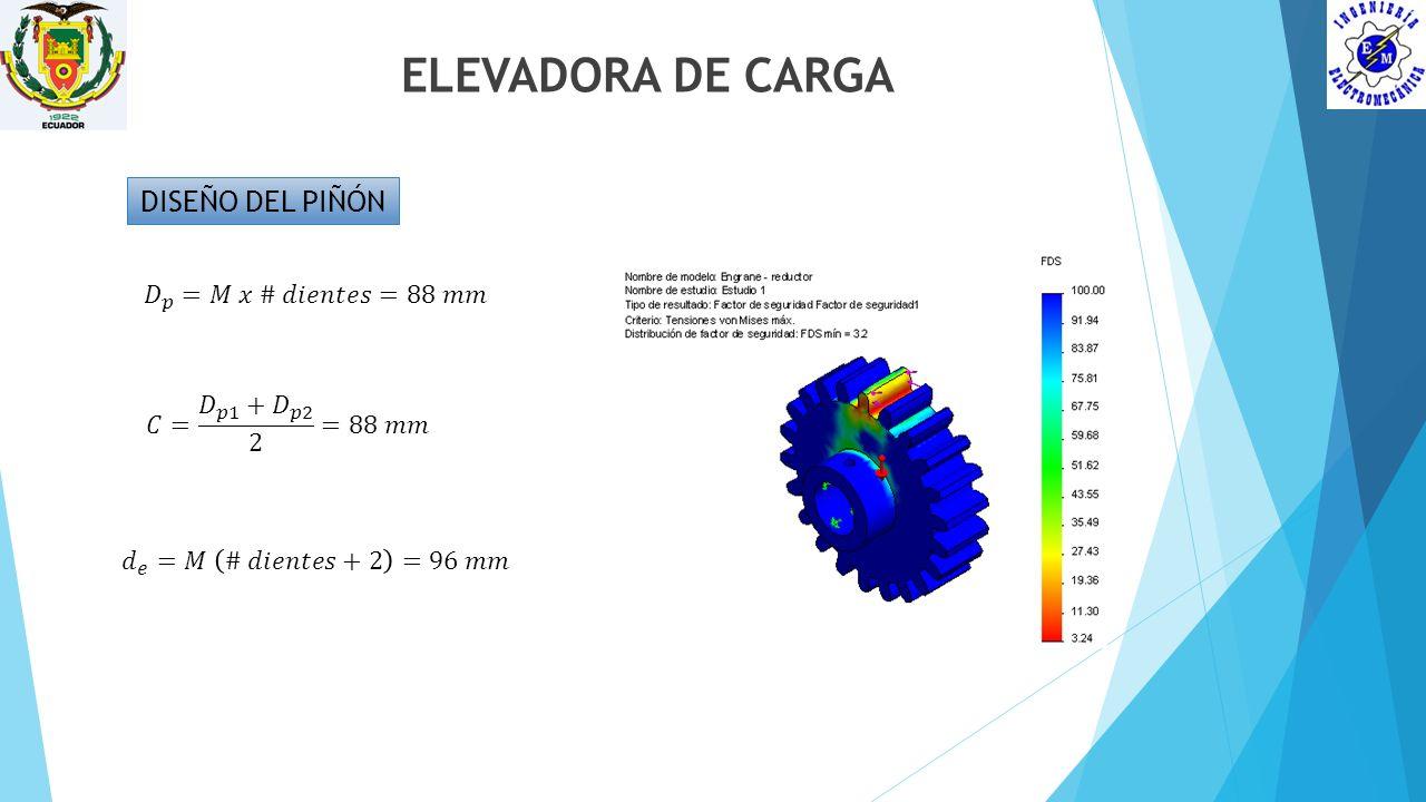 ELEVADORA DE CARGA DISEÑO DEL PIÑÓN