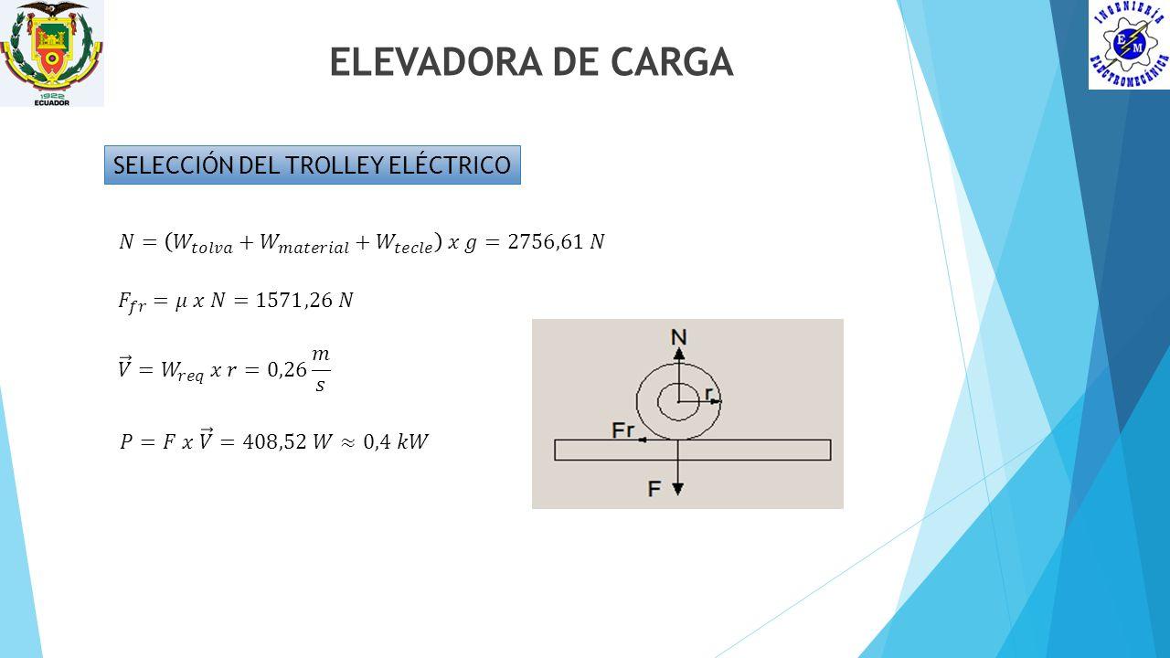 ELEVADORA DE CARGA SELECCIÓN DEL TROLLEY ELÉCTRICO