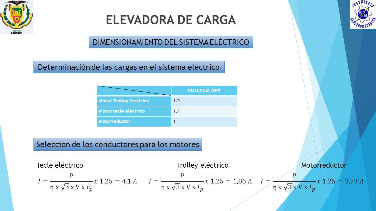 ELEVADORA DE CARGA DIMENSIONAMIENTO DEL SISTEMA ELÉCTRICO Determinación de las cargas en el sistema eléctrico POTENCIA (HP) Motor Trolley eléctrico1/2