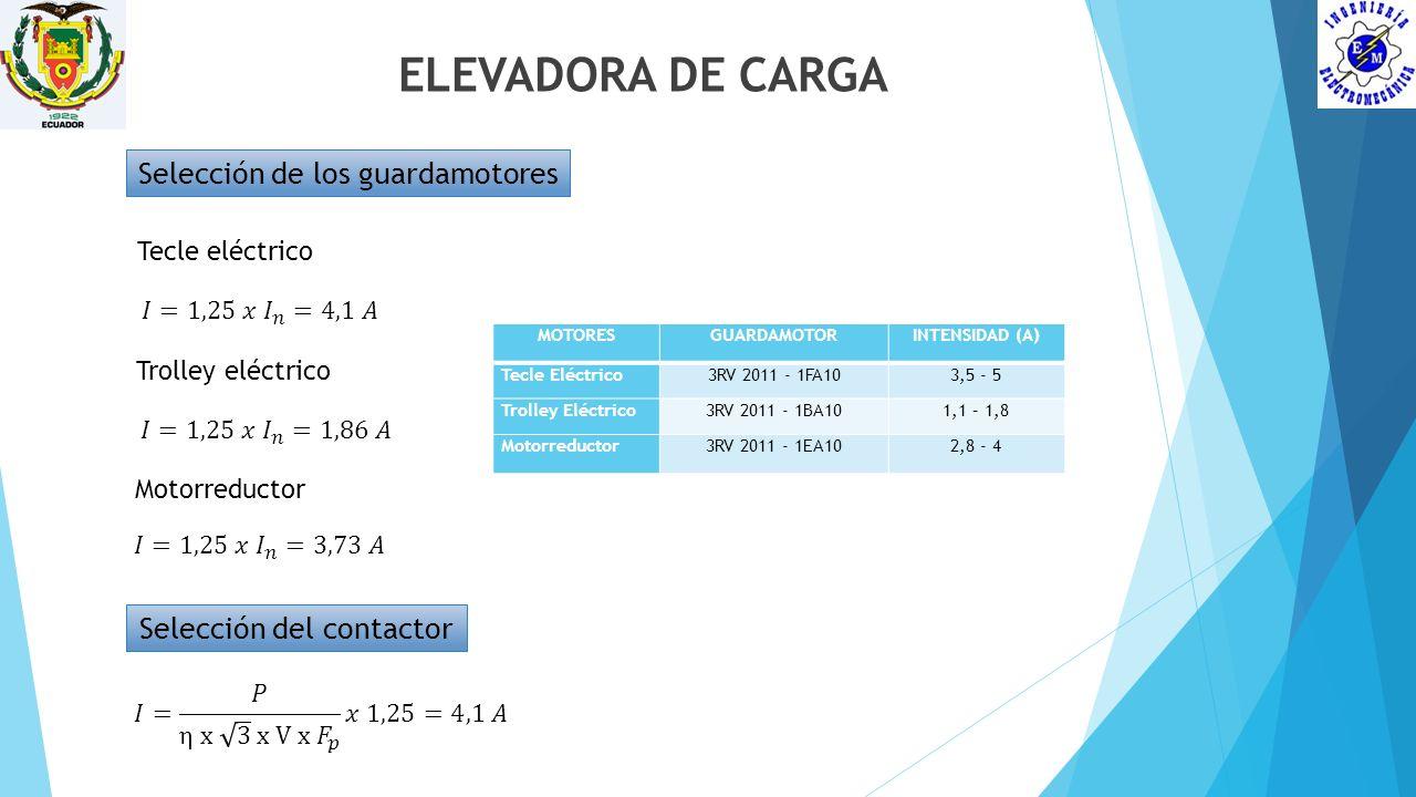 ELEVADORA DE CARGA Selección de los guardamotores Tecle eléctrico Trolley eléctrico Motorreductor MOTORESGUARDAMOTORINTENSIDAD (A) Tecle Eléctrico3RV