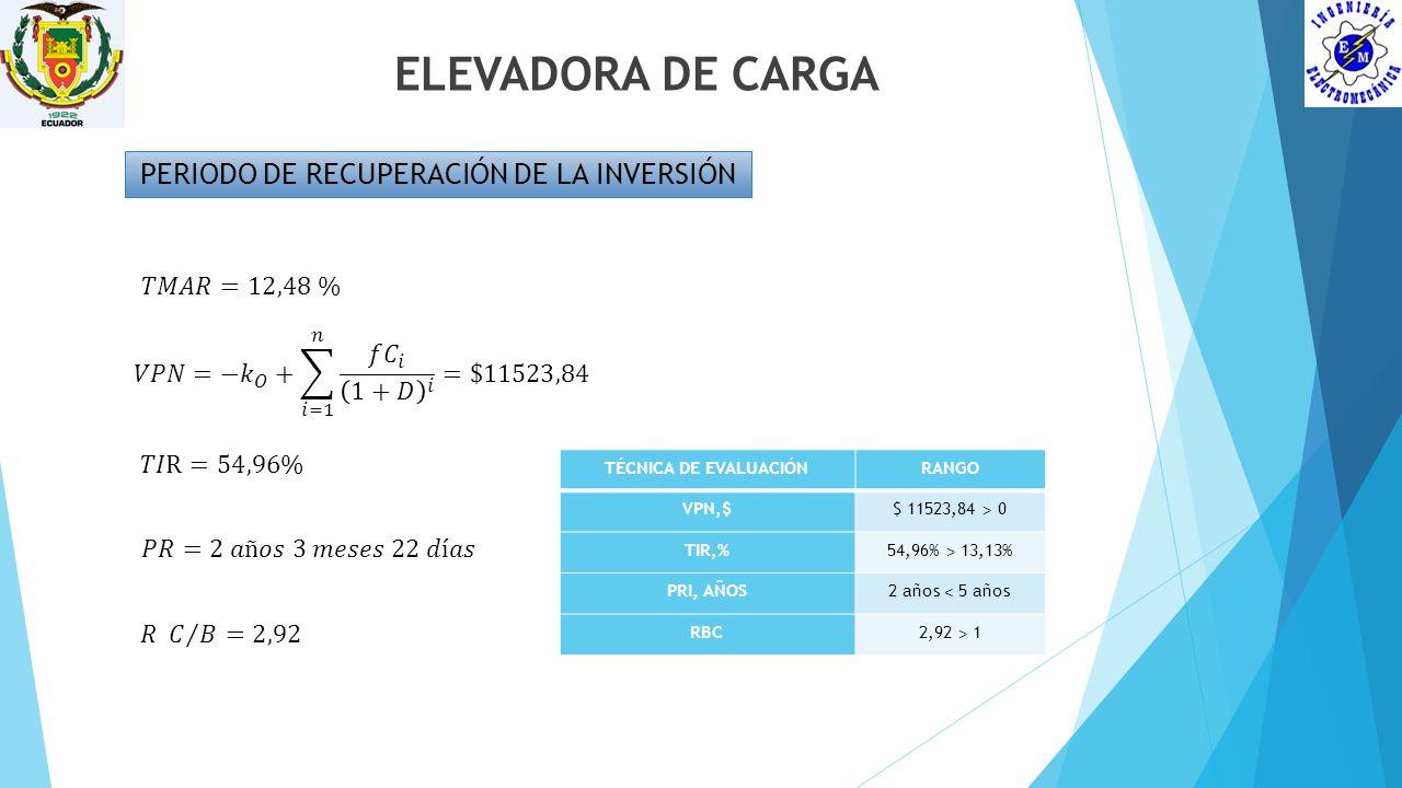 ELEVADORA DE CARGA PERIODO DE RECUPERACIÓN DE LA INVERSIÓN TÉCNICA DE EVALUACIÓNRANGO VPN,$$ 11523,84 ˃ 0 TIR,%54,96% ˃ 13,13% PRI, AÑOS2 años ˂ 5 año