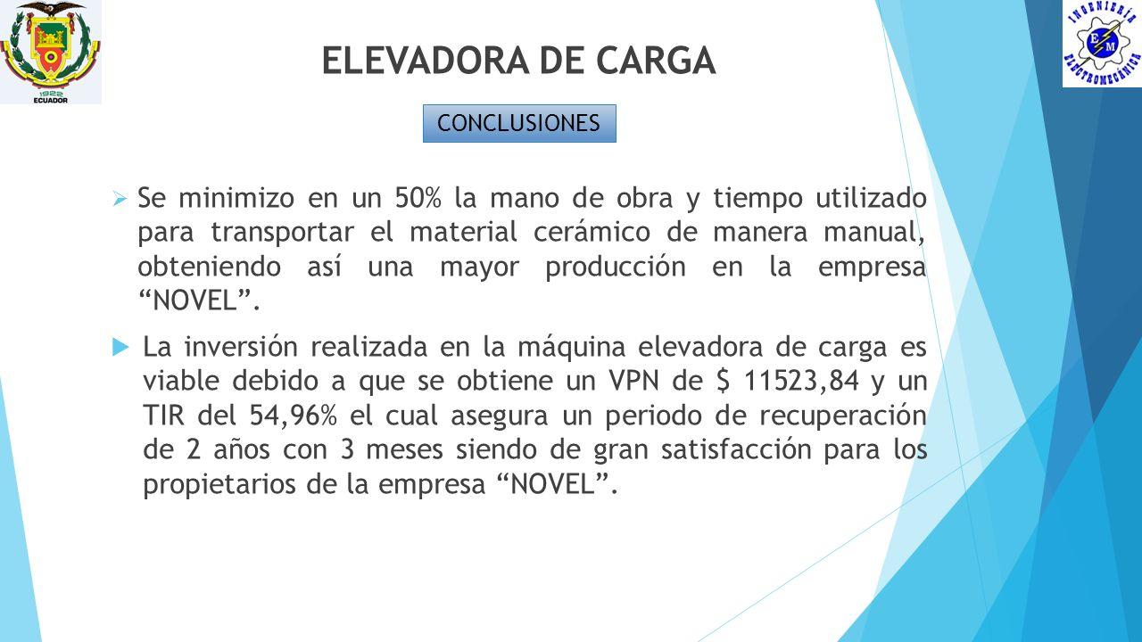 ELEVADORA DE CARGA CONCLUSIONES Se minimizo en un 50% la mano de obra y tiempo utilizado para transportar el material cerámico de manera manual, obten