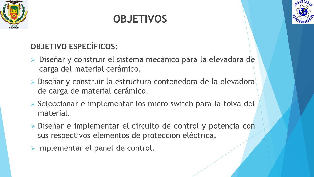 OBJETIVOS OBJETIVO ESPECÍFICOS: Diseñar y construir el sistema mecánico para la elevadora de carga del material cerámico. Diseñar y construir la estru