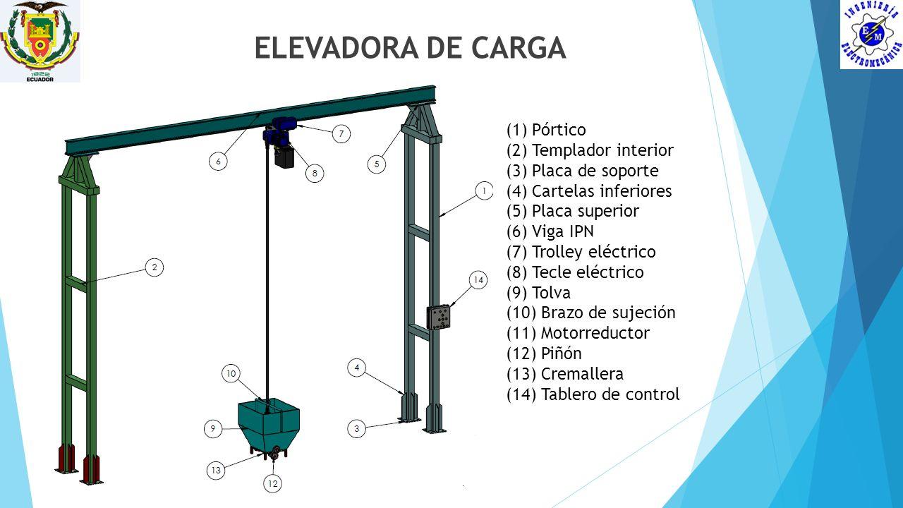 ELEVADORA DE CARGA (1) Pórtico (2) Templador interior (3) Placa de soporte (4) Cartelas inferiores (5) Placa superior (6) Viga IPN (7) Trolley eléctri