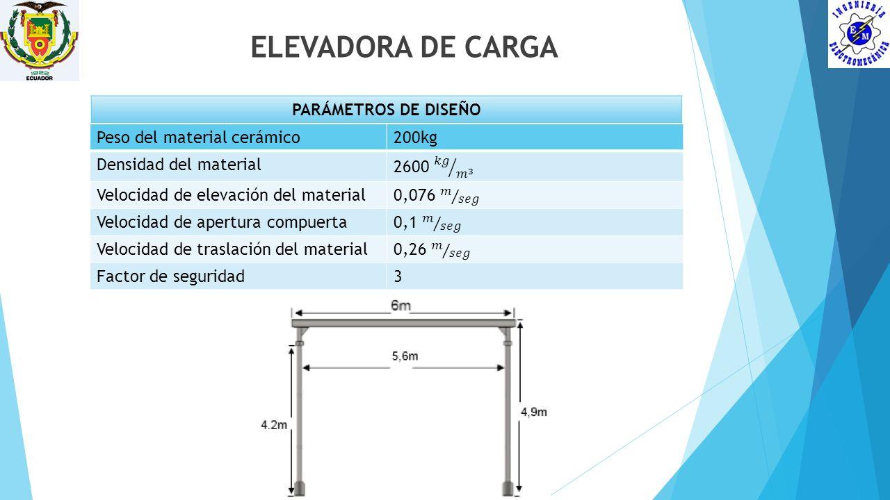 ELEVADORA DE CARGA Peso del material cerámico200kg Densidad del material Velocidad de elevación del material Velocidad de apertura compuerta Velocidad