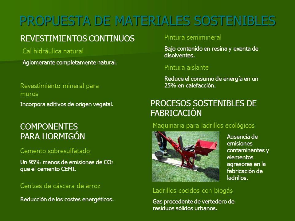 PROPUESTA DE MATERIALES SOSTENIBLES PROCESOS SOSTENIBLES DE FABRICACIÓN COMPONENTES PARA HORMIGÓN Cemento sobresulfatado Cenizas de cáscara de arroz M