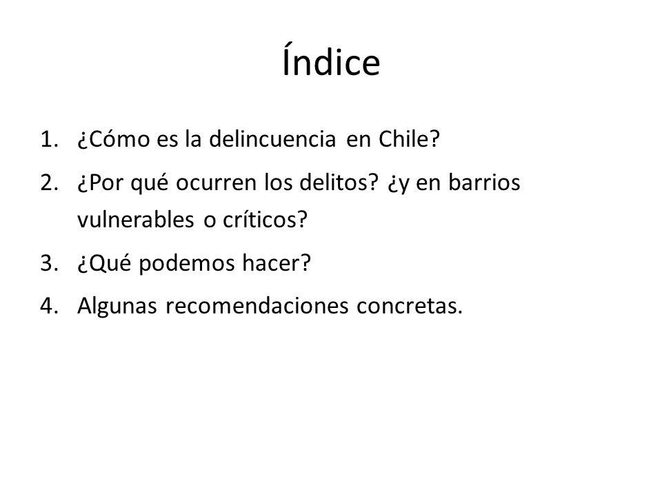 Índice 1.¿Cómo es la delincuencia en Chile.2.¿Por qué ocurren los delitos.