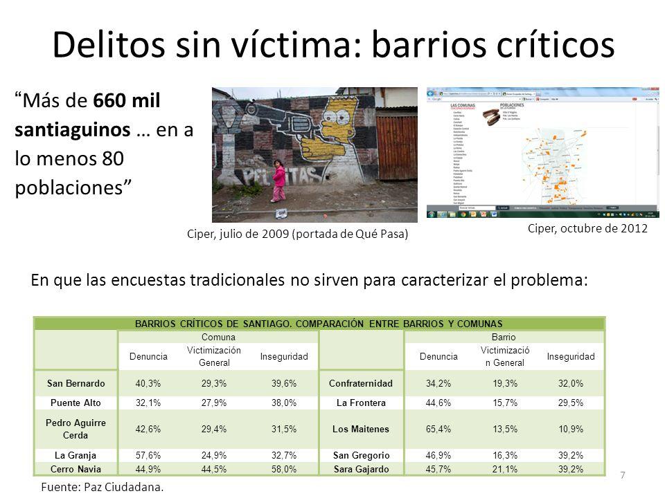 7 Más de 660 mil santiaguinos … en a lo menos 80 poblaciones Ciper, julio de 2009 (portada de Qué Pasa) Ciper, octubre de 2012 BARRIOS CRÍTICOS DE SANTIAGO.