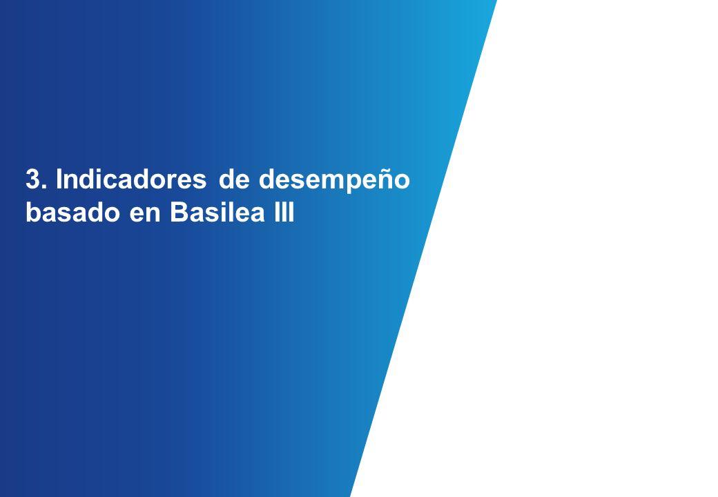 3. Indicadores de desempeño basado en Basilea III