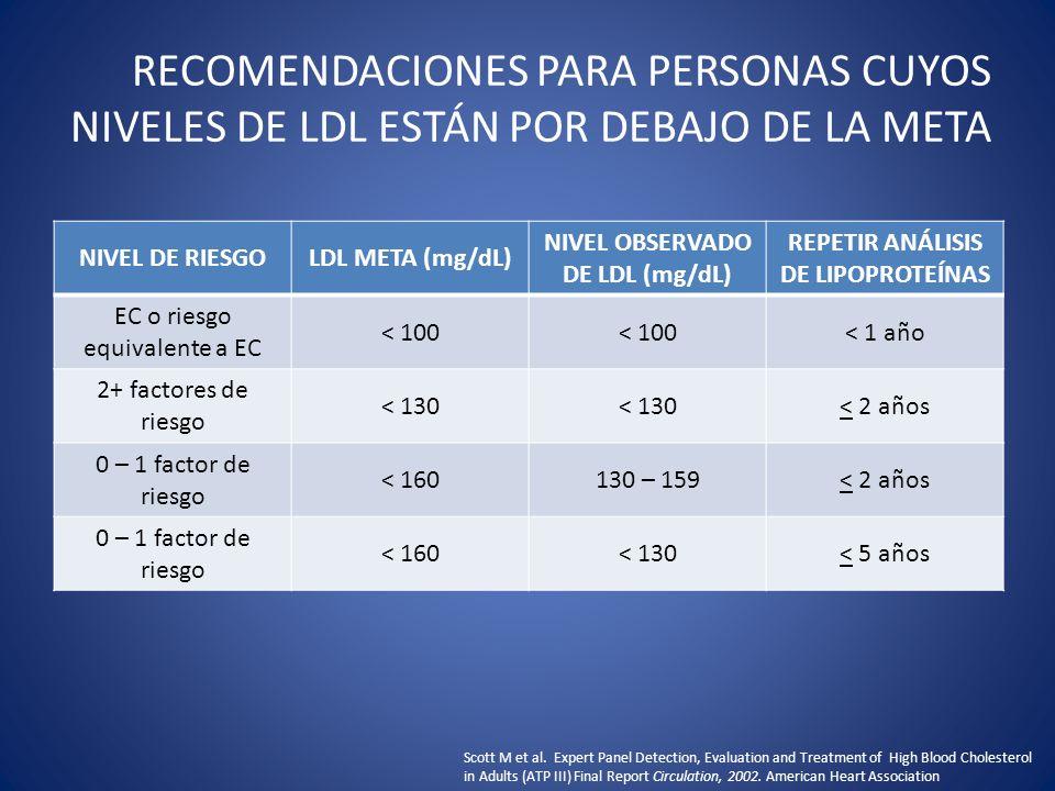 RECOMENDACIONES PARA PERSONAS CUYOS NIVELES DE LDL ESTÁN POR DEBAJO DE LA META NIVEL DE RIESGOLDL META (mg/dL) NIVEL OBSERVADO DE LDL (mg/dL) REPETIR