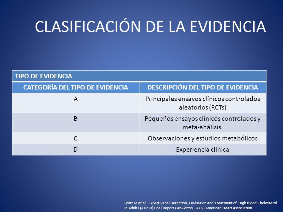 MÚLTIPLES FACTORES DE RIESGO RIESGO 10 AÑOSMETA LDL NIVEL DE LDL PARA INICIAR CON LOS CEV NIVEL DE LDL PARA CONSIDERAR TRATAMIENTO FARMACOLÓGICO > 20%< 100 mg/dL> 100 mg/dL EC y riesgo equivalente a EC 10 – 20%< 130 mg/dL> 130 mg/dL < 10 %< 130 mg/dL> 130 mg/dL> 160 mg/dL Scott M et al.