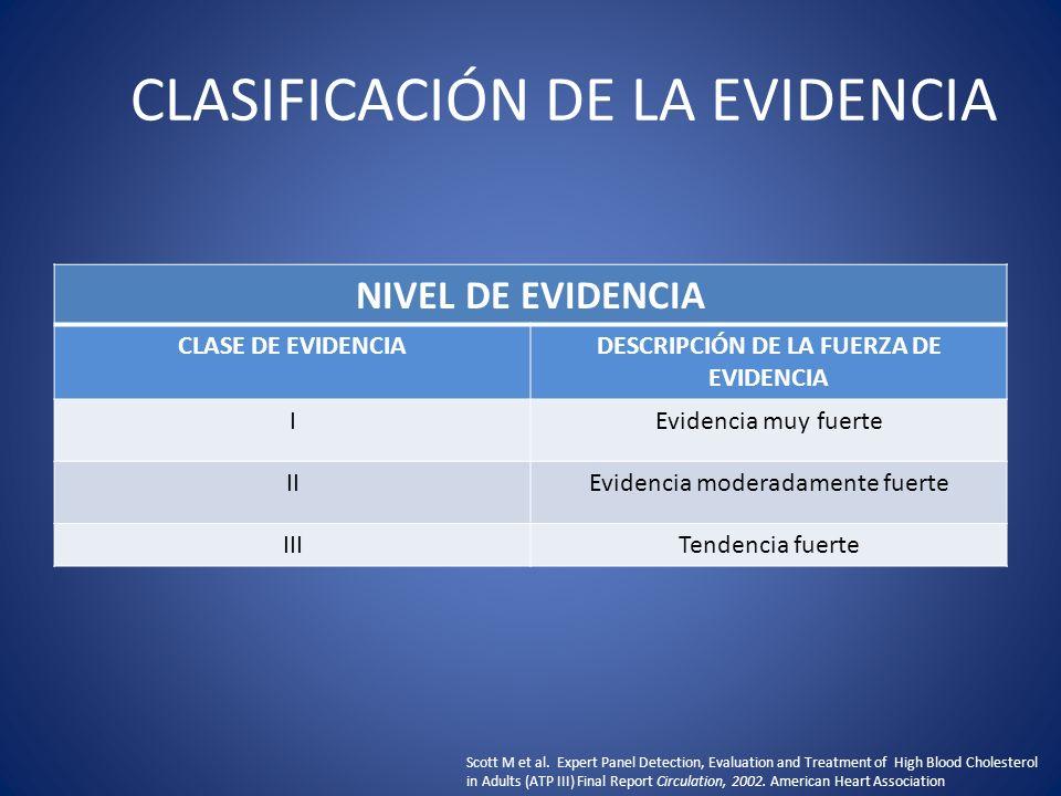 CLASIFICACIÓN DE LA EVIDENCIA NIVEL DE EVIDENCIA CLASE DE EVIDENCIADESCRIPCIÓN DE LA FUERZA DE EVIDENCIA IEvidencia muy fuerte IIEvidencia moderadamen