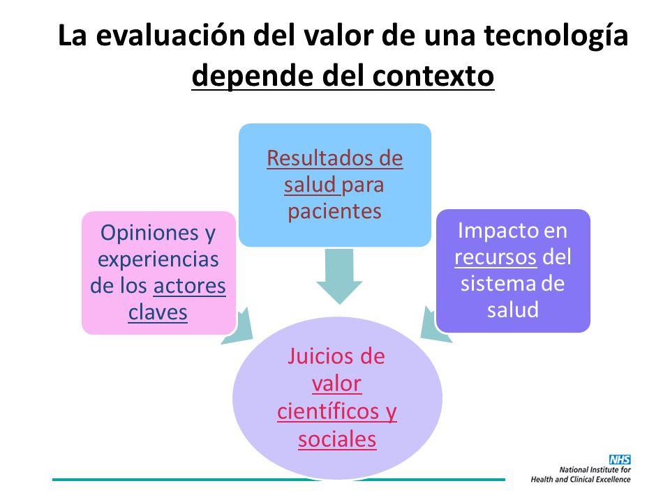 La evaluación del valor de una tecnología depende del contexto Juicios de valor científicos y sociales Opiniones y experiencias de los actores claves Resultados de salud para pacientes Impacto en recursos del sistema de salud