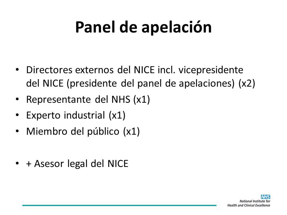 Panel de apelación Directores externos del NICE incl.