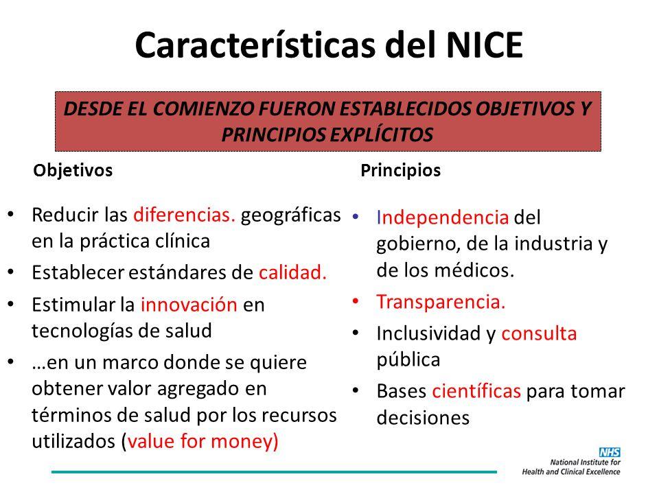 Características del NICE Objetivos Independencia del gobierno, de la industria y de los médicos.