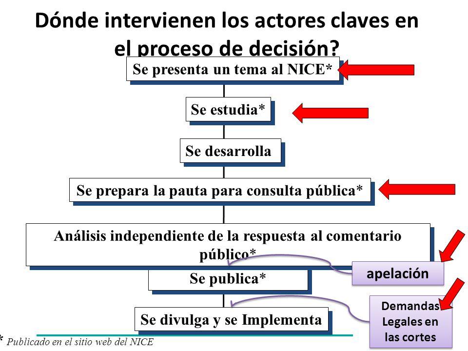 Dónde intervienen los actores claves en el proceso de decisión.