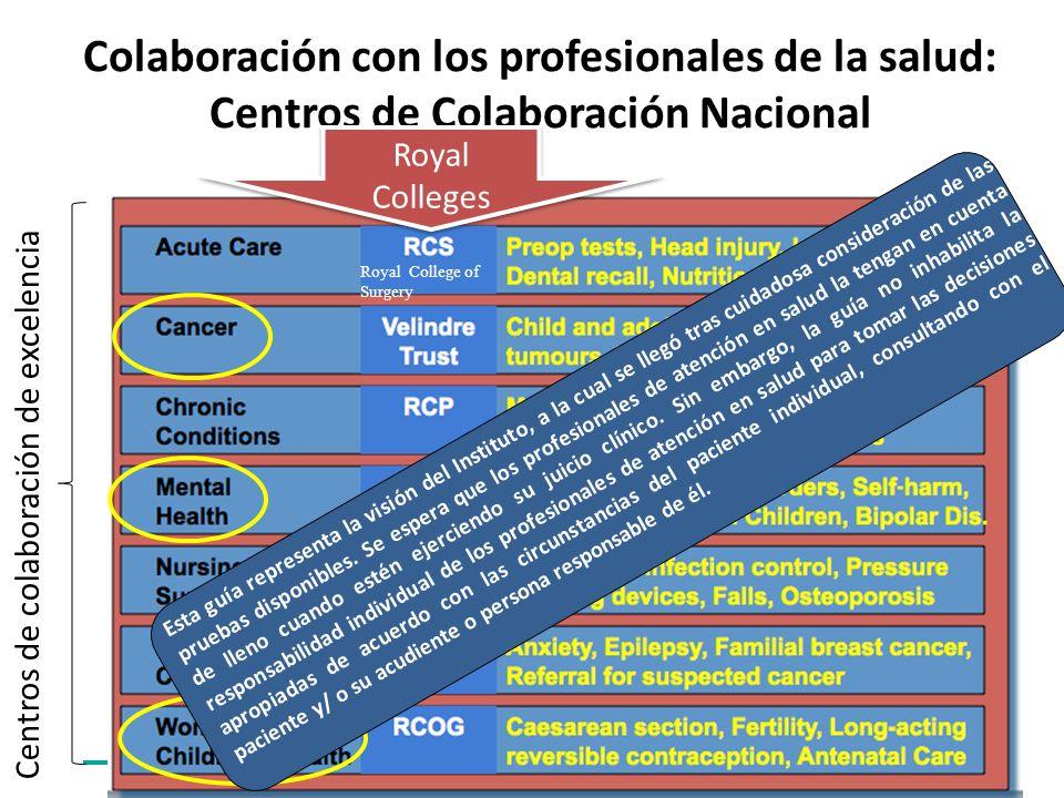 Colaboración con los profesionales de la salud: Centros de Colaboración Nacional Esta guía representa la visión del Instituto, a la cual se llegó tras cuidadosa consideración de las pruebas disponibles.