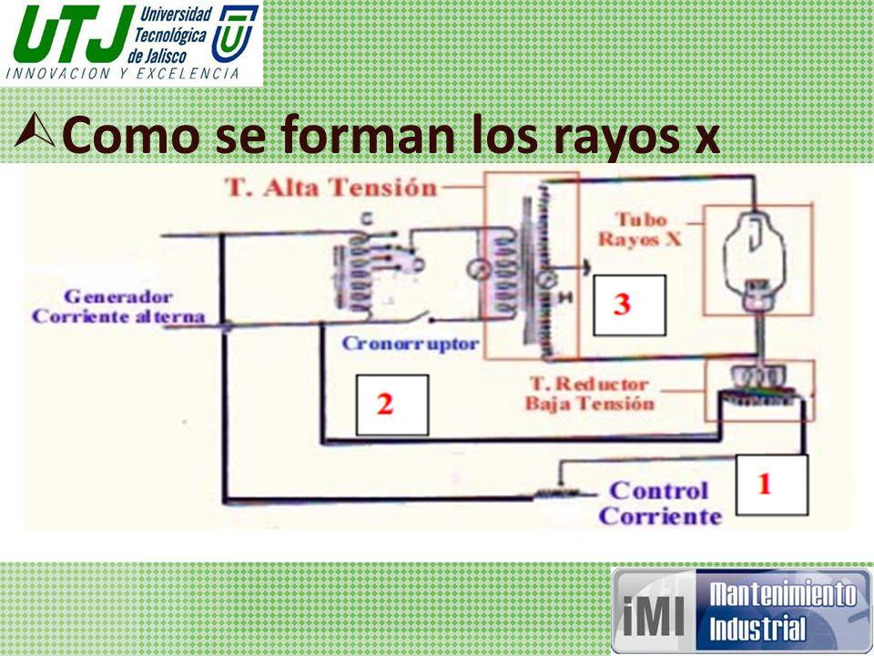 El ERESCO MF4 generador de rayos X se aplica en todo el espectro industrial en la inspección de soldaduras y en los exámenes de integridad estructural.