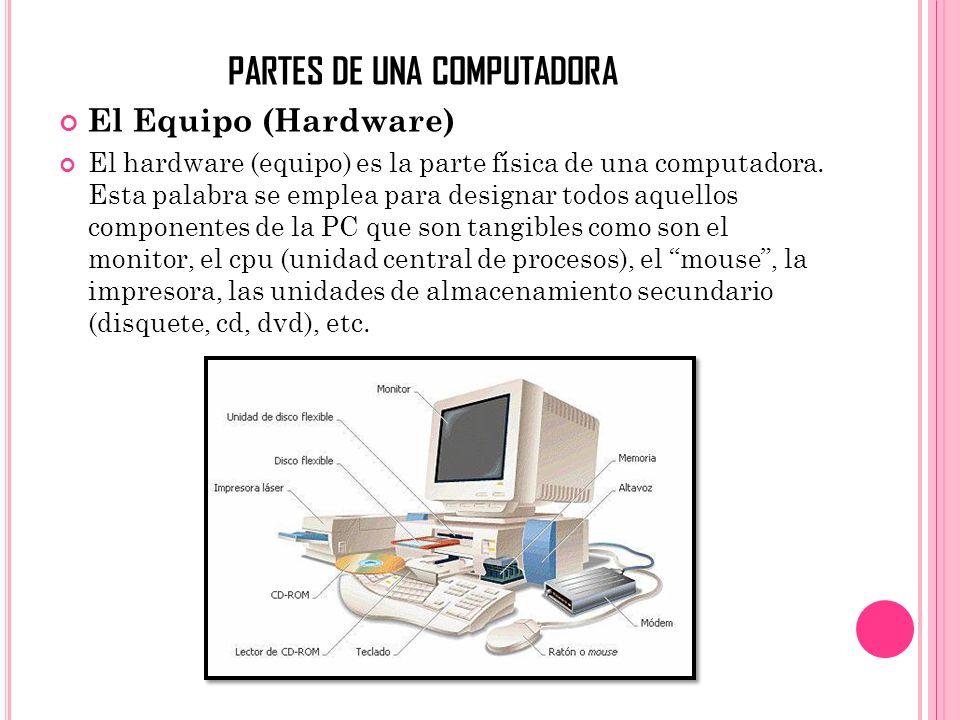 PARTES DE UNA COMPUTADORA El Equipo (Hardware) El hardware (equipo) es la parte física de una computadora. Esta palabra se emplea para designar todos