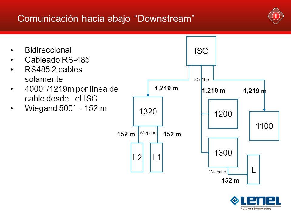 Comunicación hacia abajo Downstream Bidireccional Cableado RS-485 RS485 2 cables solamente 4000 /1219m por línea de cable desde el ISC Wiegand 500´ =