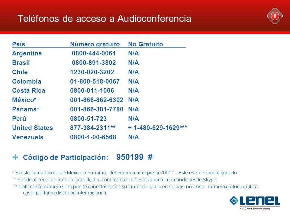 Teléfonos de acceso a Audioconferencia PaísNúmero gratuitoNo Gratuito Argentina 0800-444-0061N/A Brasil 0800-891-3802N/A Chile1230-020-3202N/A Colombi