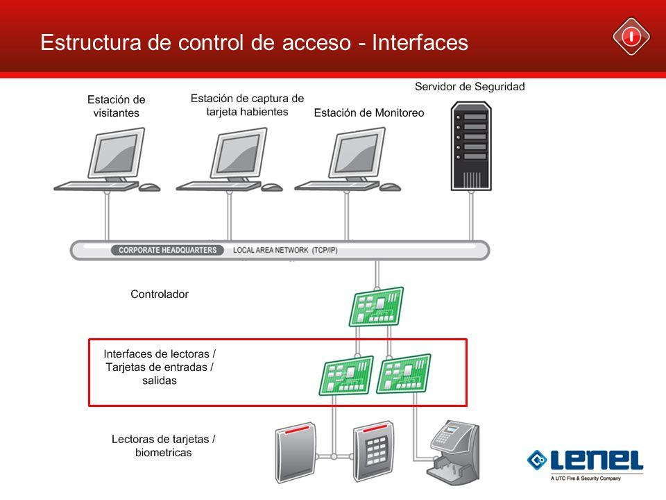 Estructura de control de acceso - Interfaces
