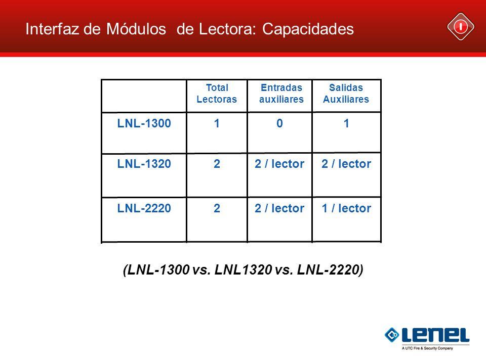 1 / lector2 / lector2LNL-2220 Salidas Auxiliares Entradas auxiliares Total Lectoras 2 / lector 2LNL-1320 101LNL-1300 Interfaz de Módulos de Lectora: C
