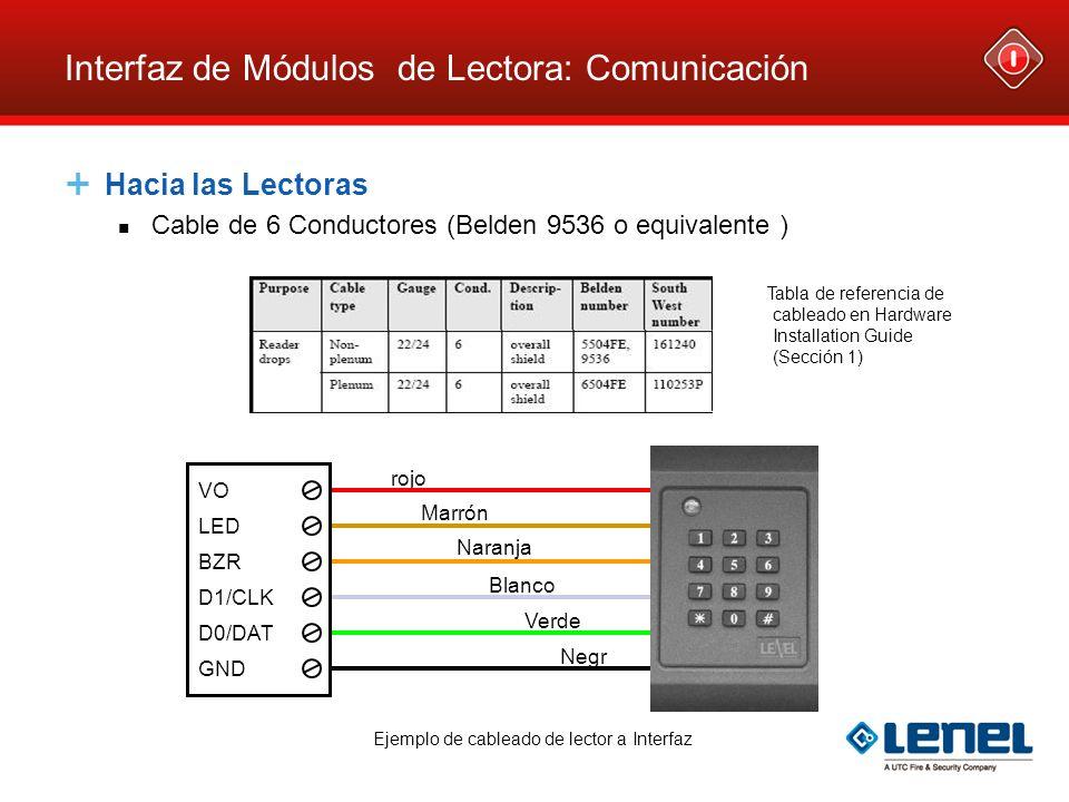 Interfaz de Módulos de Lectora: Comunicación Hacia las Lectoras Cable de 6 Conductores (Belden 9536 o equivalente ) Tabla de referencia de cableado en