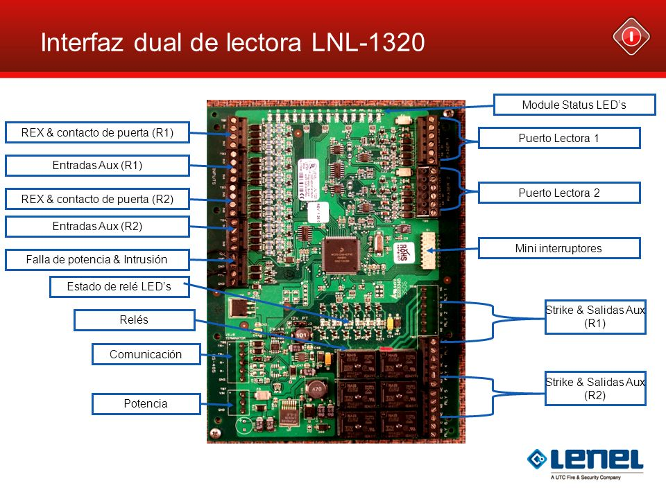 REX & contacto de puerta (R1) Entradas Aux (R1) Entradas Aux (R2) Strike & Salidas Aux (R1) Strike & Salidas Aux (R2) Interfaz dual de lectora LNL-132