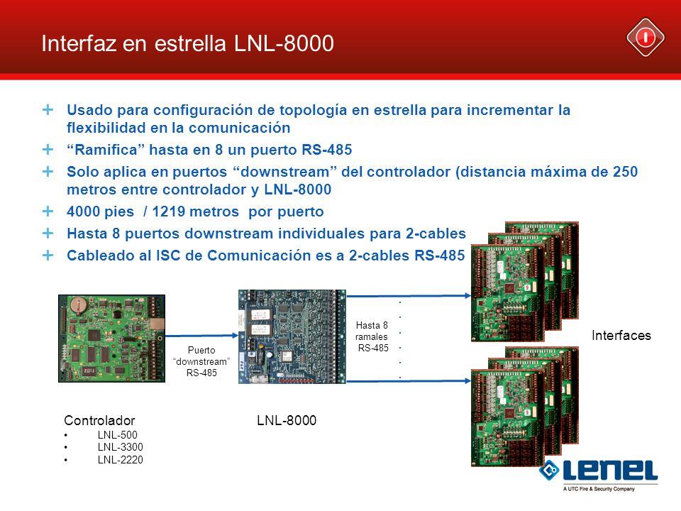 Interfaz en estrella LNL-8000 Usado para configuración de topología en estrella para incrementar la flexibilidad en la comunicación Ramifica hasta en