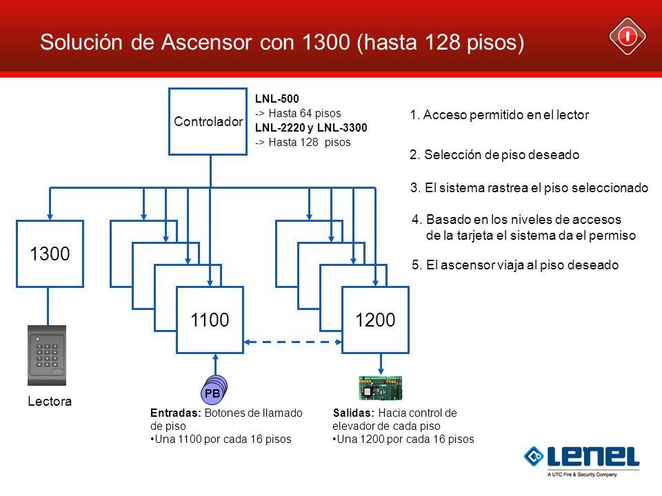 Solución de Ascensor con 1300 (hasta 128 pisos) Controlador 1300 11001200 Entradas: Botones de llamado de piso Una 1100 por cada 16 pisos Salidas: Hac