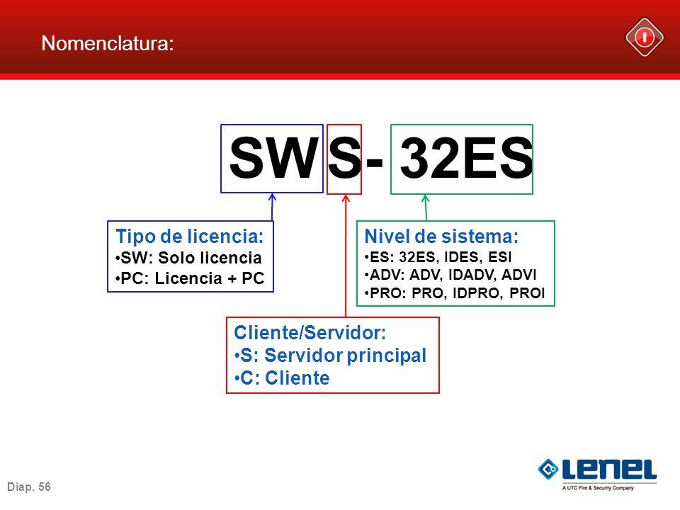 Nomenclatura: Diap. 56 SW S- 32ES Tipo de licencia: SW: Solo licencia PC: Licencia + PC Cliente/Servidor: S: Servidor principal C: Cliente Nivel de si