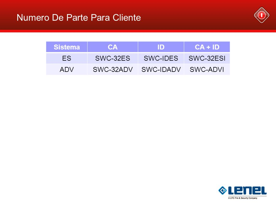 Numero De Parte Para Cliente SistemaCAIDCA + ID ESSWC-32ESSWC-IDESSWC-32ESI ADVSWC-32ADVSWC-IDADVSWC-ADVI