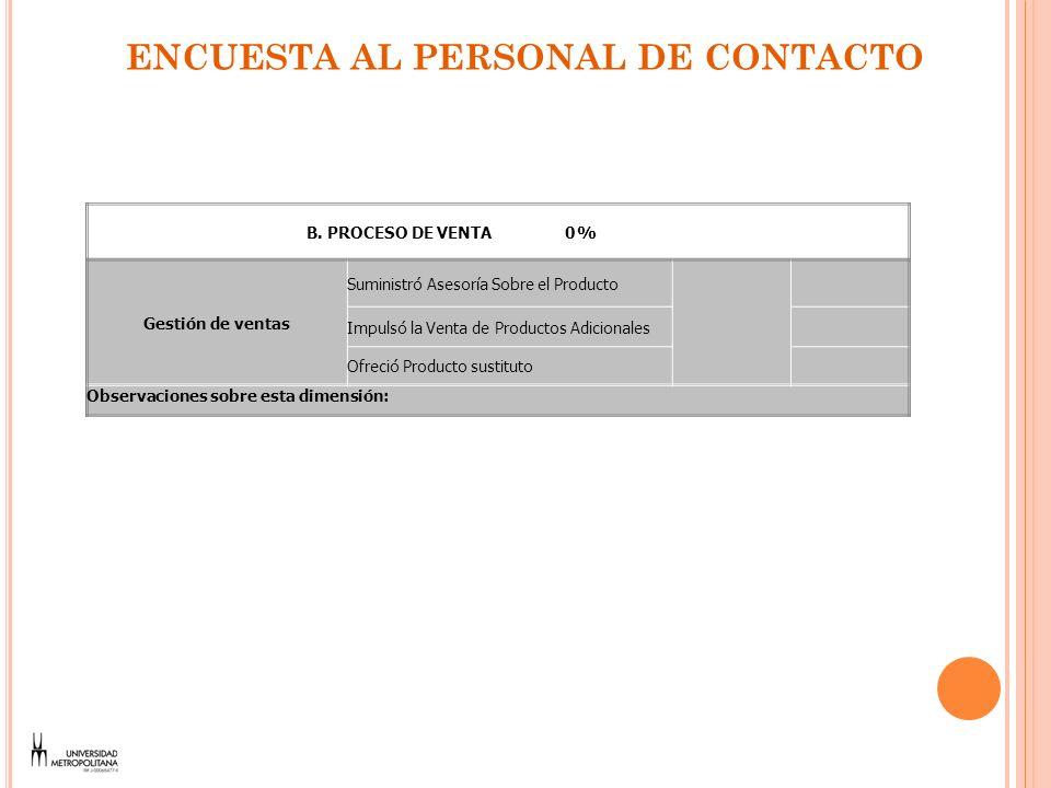 B. PROCESO DE VENTA0% Gestión de ventas Suministró Asesoría Sobre el Producto Impulsó la Venta de Productos Adicionales Ofreció Producto sustituto Obs