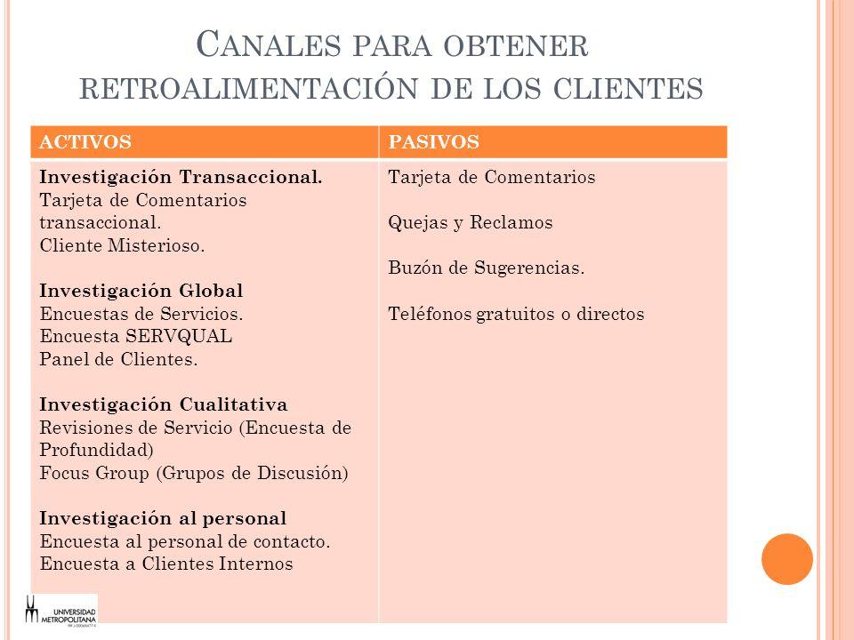 C ANALES PARA OBTENER RETROALIMENTACIÓN DE LOS CLIENTES ACTIVOSPASIVOS Investigación Transaccional. Tarjeta de Comentarios transaccional. Cliente Mist