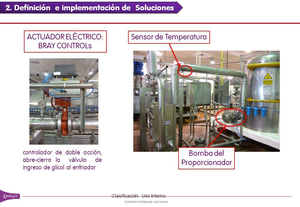 Contenido Confidencial -Uso Interno Sensor de Temperatura ACTUADOR EL É CTRICO: BRAY CONTROLs Bomba del Proporcionador controlador de doble acción, ab