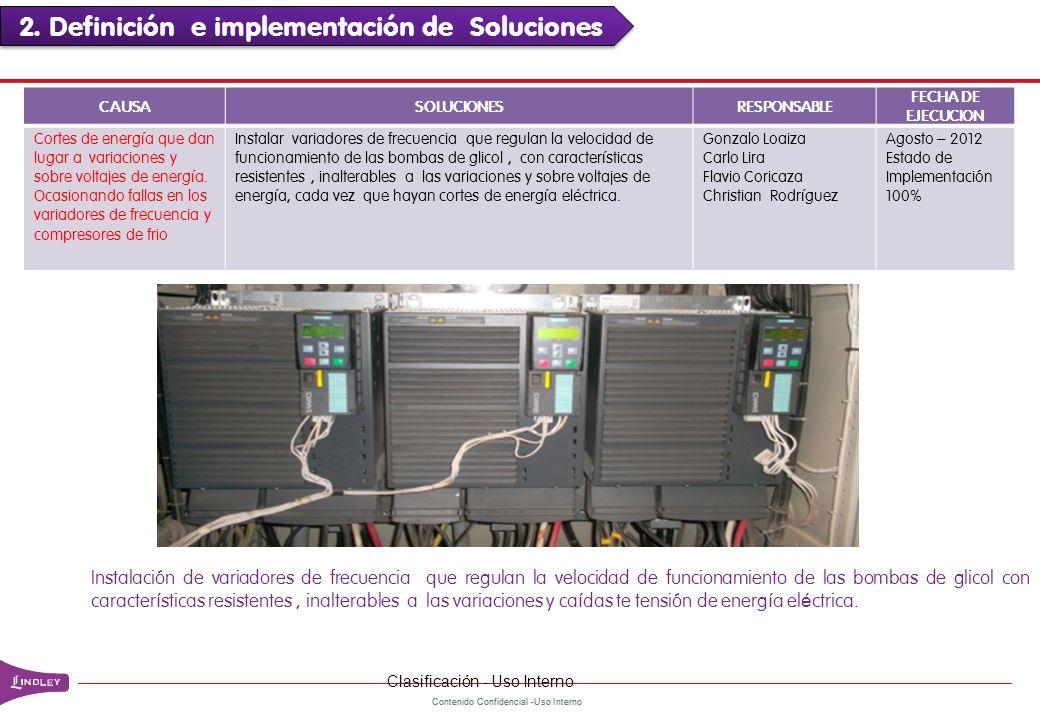 Contenido Confidencial -Uso Interno CAUSASOLUCIONESRESPONSABLE FECHA DE EJECUCION Cortes de energ í a que dan lugar a variaciones y sobre voltajes de