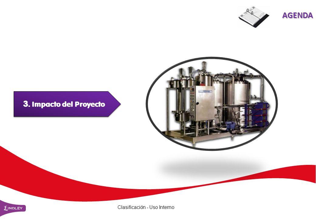 AGENDA 3. Impacto del Proyecto Clasificación - Uso Interno