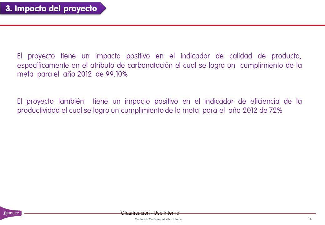 Contenido Confidencial -Uso Interno 16 3. Impacto del proyecto El proyecto tiene un impacto positivo en el indicador de calidad de producto, espec í f