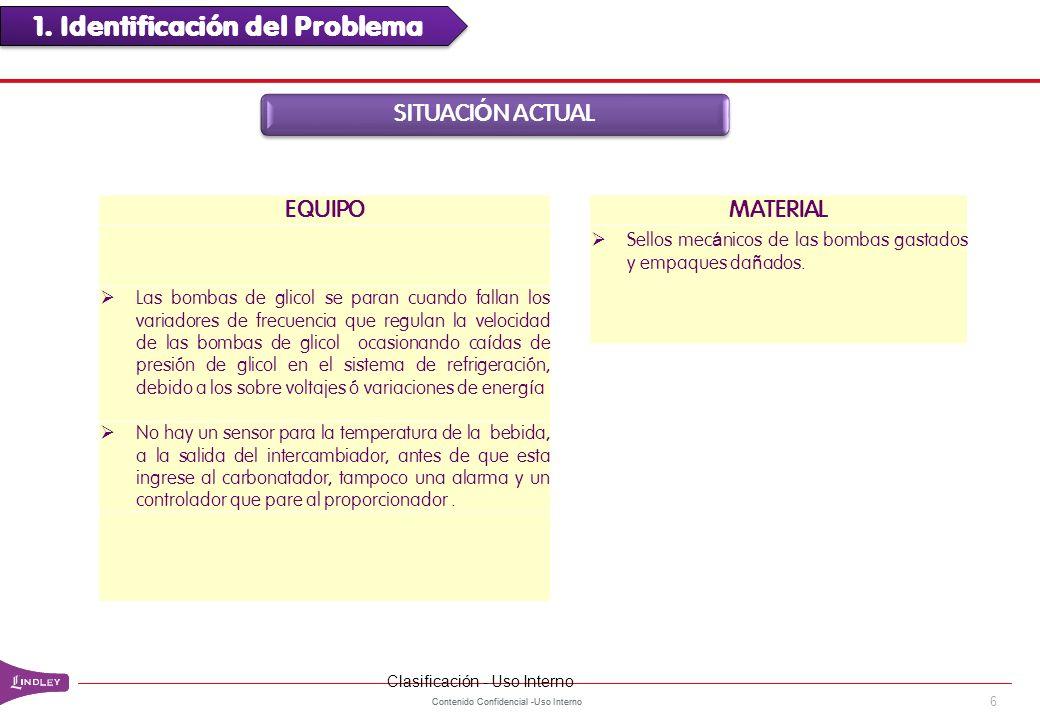 Contenido Confidencial -Uso Interno 17 3. Impacto del proyecto Clasificación - Uso Interno