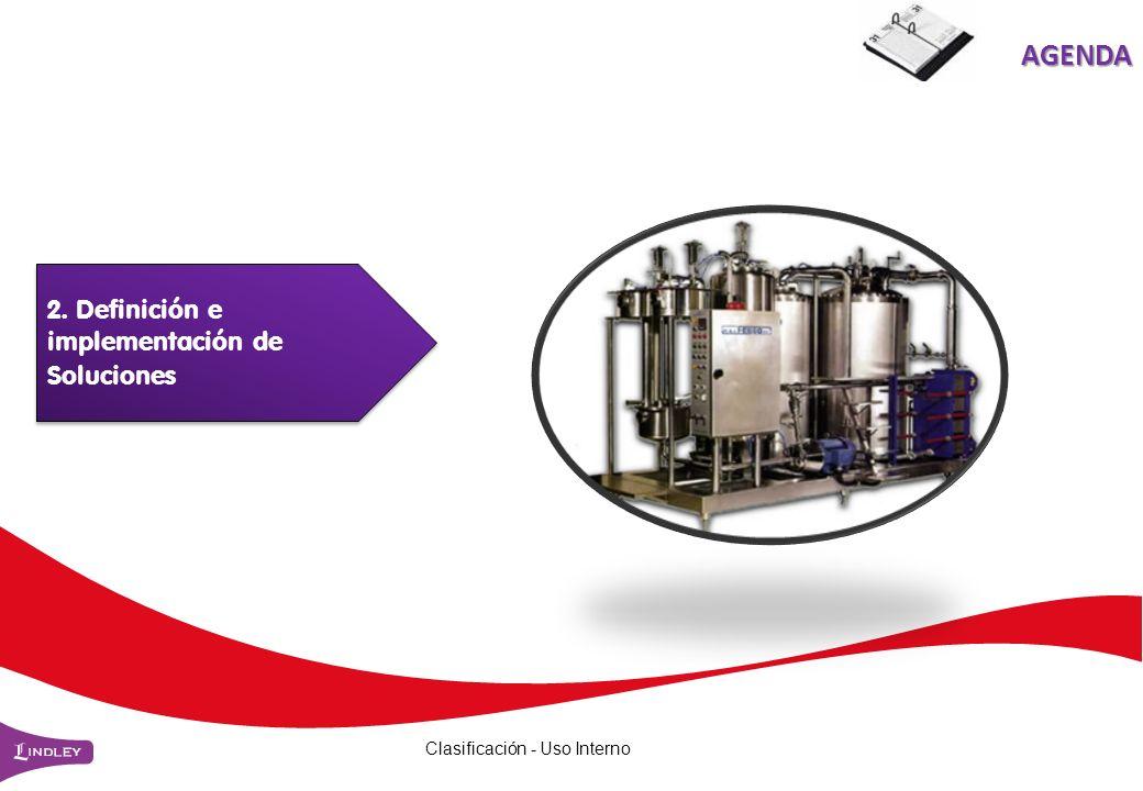 Contenido Confidencial -Uso Interno Sensor de Temperatura Visor de Temperatura Actuador Eléctrico 2.