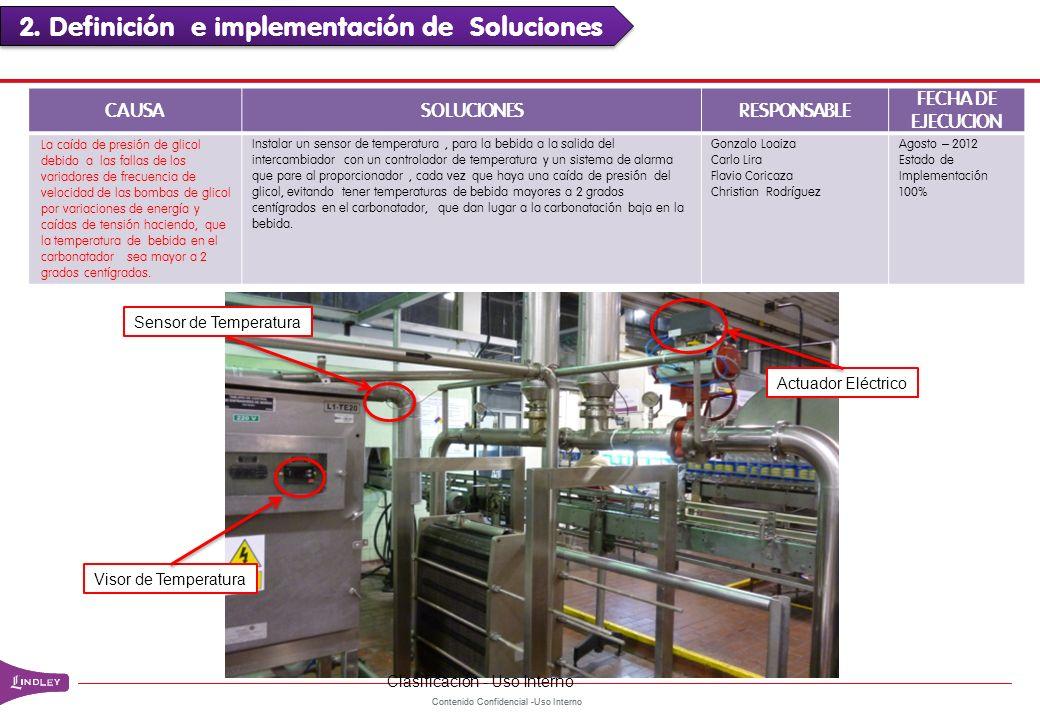 Contenido Confidencial -Uso Interno Sensor de Temperatura Visor de Temperatura Actuador Eléctrico 2. Definición e implementación de Soluciones CAUSASO