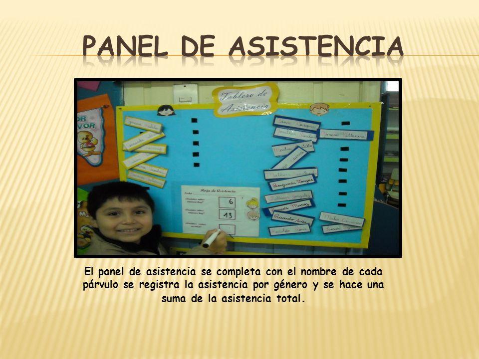 El panel de asistencia se completa con el nombre de cada párvulo se registra la asistencia por género y se hace una suma de la asistencia total.
