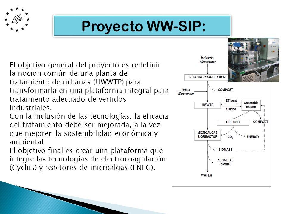 Proyecto WW-SIP: El objetivo general del proyecto es redefinir la noción común de una planta de tratamiento de urbanas (UWWTP) para transformarla en una plataforma integral para tratamiento adecuado de vertidos industriales.