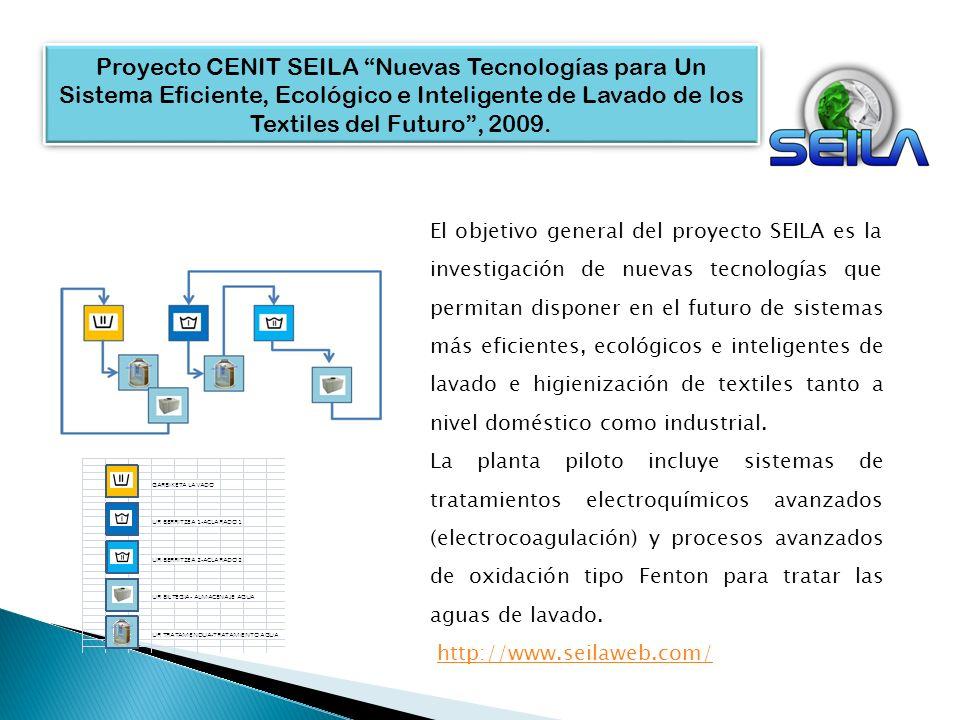 Proyecto CENIT SEILA Nuevas Tecnologías para Un Sistema Eficiente, Ecológico e Inteligente de Lavado de los Textiles del Futuro, 2009. El objetivo gen