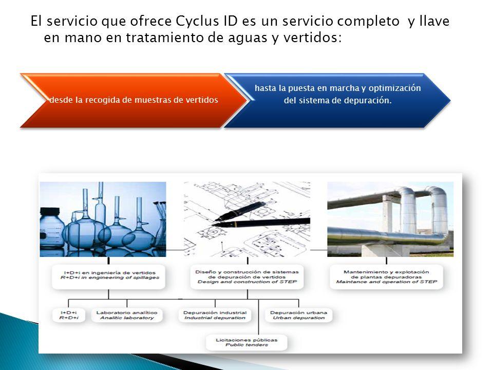 El servicio que ofrece Cyclus ID es un servicio completo y llave en mano en tratamiento de aguas y vertidos: desde la recogida de muestras de vertidos hasta la puesta en marcha y optimización del sistema de depuración.