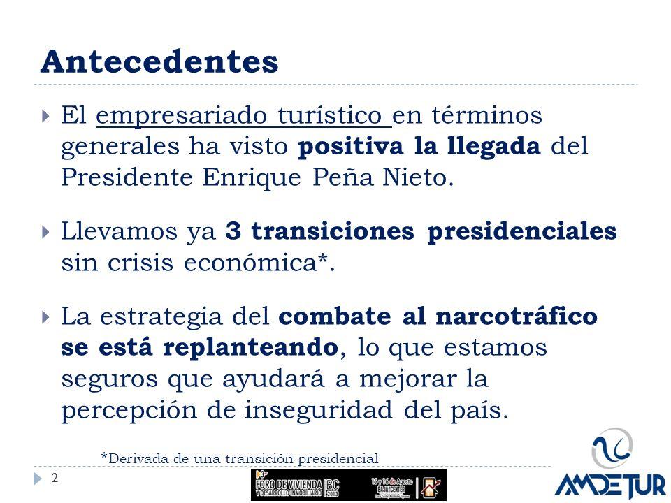 Antecedentes El empresariado turístico en términos generales ha visto positiva la llegada del Presidente Enrique Peña Nieto. Llevamos ya 3 transicione