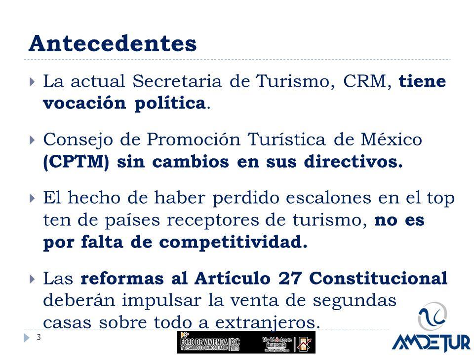 Antecedentes 3 La actual Secretaria de Turismo, CRM, tiene vocación política. Consejo de Promoción Turística de México (CPTM) sin cambios en sus direc