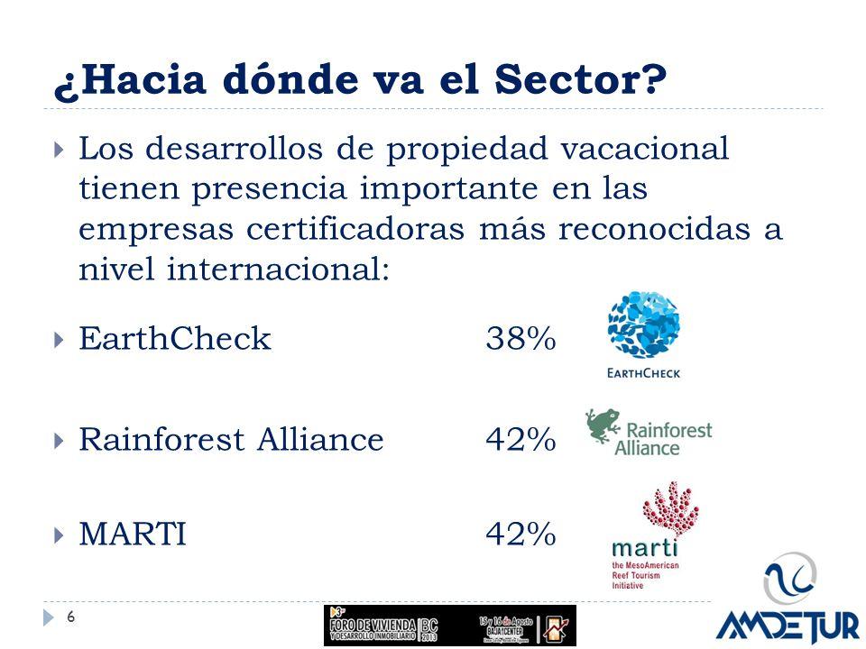 ¿Hacia dónde va el Sector? Los desarrollos de propiedad vacacional tienen presencia importante en las empresas certificadoras más reconocidas a nivel